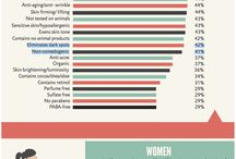 Infographics – Facts