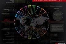 Infographics & Social Media graphs / Top infographics & Social Media graphs