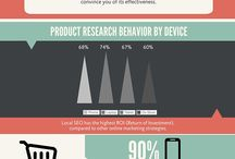 Retail / Informationen, vor allem Infografiken zum Einzelhandel