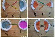 Eğitim matematik