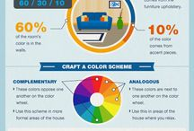 Budget Info Graphics / Some helpful insight into various types of budget setting. http://www.apartmentshowcase.com