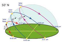 Edificación Solar