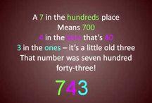 Maths Songs
