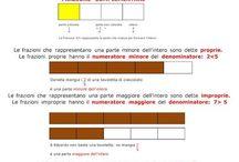 mappe matematica