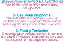 Art room methods - Multicultural education at large