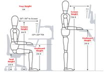 Appreciation for ergonomics / Love your body, you only have one!