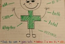 Anchor Charts / by Stephanie Cooke