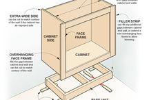 Keuken kasten