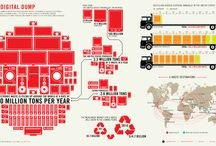 Infographics / by Zach Sheppard