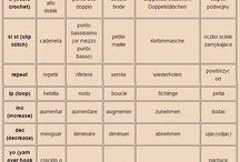słownik robotek szydelkowych