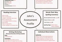 Teaching - Assessment