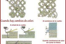 Cómo rematar tejido al crochet