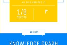 Infographic Collections / Check out here for awesome infographic based on new technologies!!