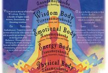 AYURVEDA & HEALTH / found hopefully helpful Ayurveda + more; Please Protect yourselves B careful taking unknown herbs etc; re Xercises gentle stretching when warm 2 start :))
