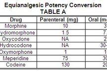 Nursing_Drugs