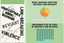 Student work: infographics