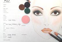 MUD Face Charts