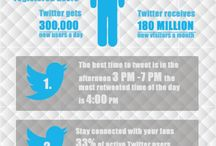 Twitter Famous / This shows pins about how to get more followers on twitter