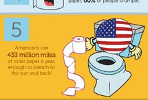 Bathroom Infographics
