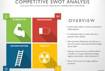 Competitive Analysis / A range Powerpoint presentation templates for competitive profiling, SWOT analysis and mapping out competitive strategy