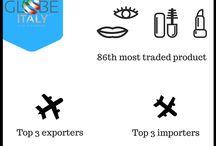 Pillole di #export | Focus on sectors