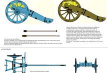 Altilerie US 1812-1815