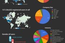 Infographics / by Eli Adato