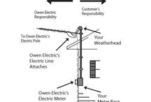 Member Central / Information for Members receiving electric service from OEC