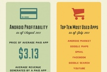 Tech & Infographics