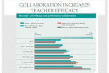 Teacher Self-efficacy and agency