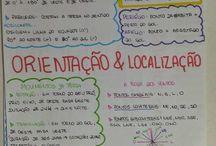Mapas Mentais/ estudos