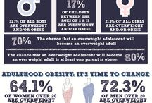 Loose Weight Info.