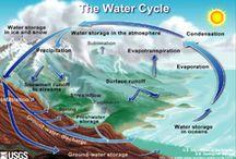 WATER CYCLE OCEANS AIR LAND