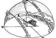 heliodon