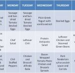 Meal Plans / A weekly meal plan of breakfast, lunch, and dinner from a dietitian at WeightWise.
