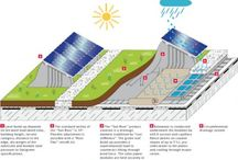Rethinking Energy, water and waste