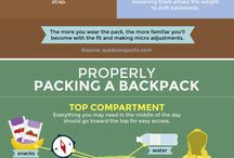 Backpacking/camping