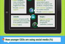 Social Media Stats / by Liveinsights