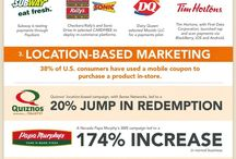 Restaurant Marketing / Marketing Ideas, Updates, News and Articles for Restaurants and Industry Professionals