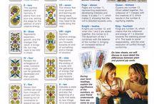 Blue & White Tarot Manual