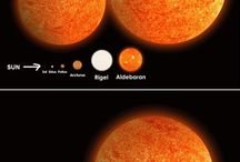 dünya ve güneş