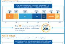 E-Commerce Solutions