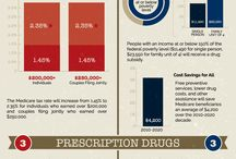 Affordable Care Act and Medicare