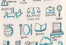 plánování a organizace času