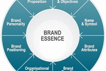 Work_Branding