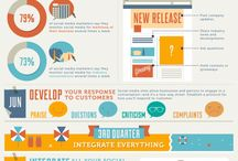 Marketing, infographies