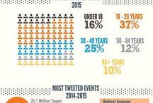 Social Media / #Twitter #Facebook #Google+ #Pinterest #LinkeIn #Instagram