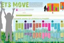 Infographics / Information graphics or infographics are graphic visual representations of information, data or knowledge. / by Playground Equipment & Recreation Equipment by Korkat, Inc.