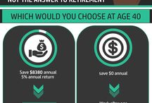 Easiest Way to Prepare for Retirement Without Saving