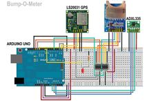 Arduino GPS 1